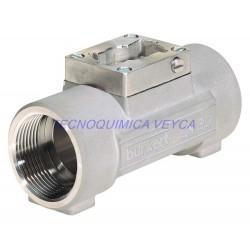 multiCELL Transmisor/controlador multicanal/multifuncion Tipo 8619-1 IN-FLOW 8619-8-PCPYSI0101